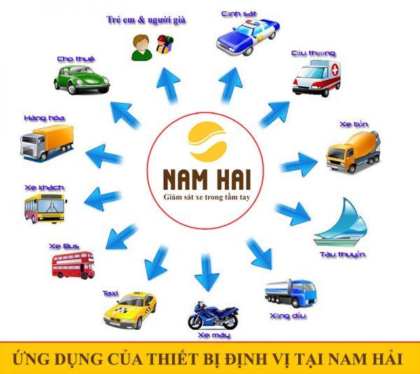 lắp định vị tại Nam Định